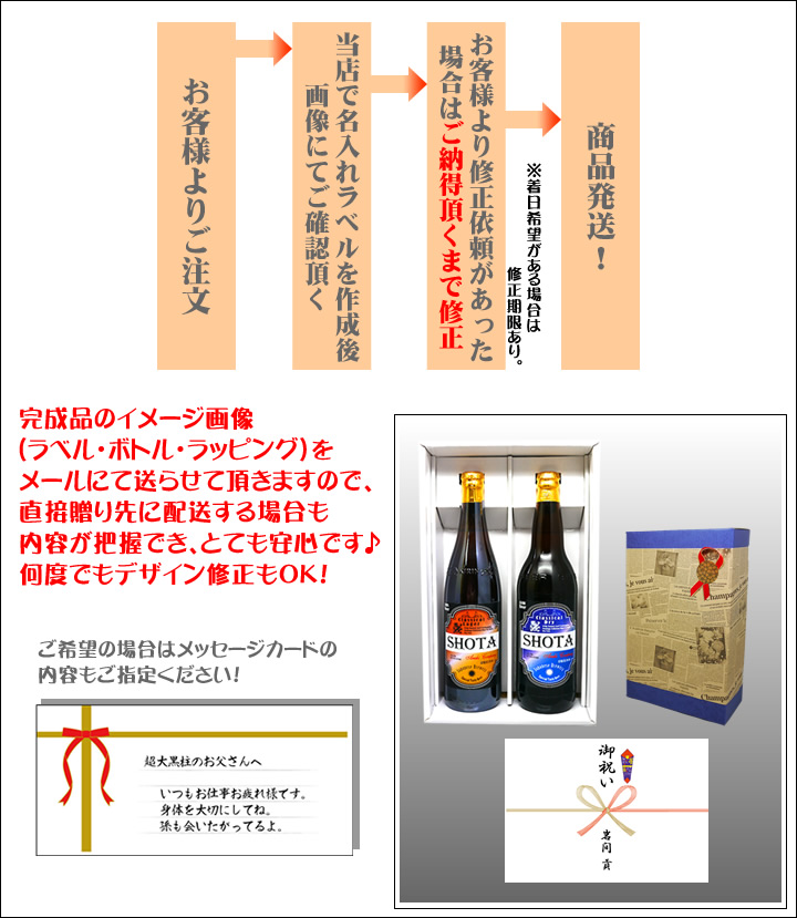 【送料無料】名入れの国産ビール大瓶2本セット!オリジナルラベル・アサヒスーパードライ&キリンラガー【大びん】【大ビン】選べる銘柄!【名入りラベル】【父の日】【御中元】【御歳暮】